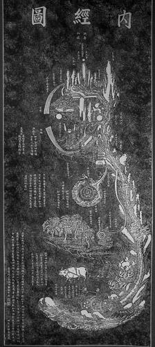 Alchimie Taoiste